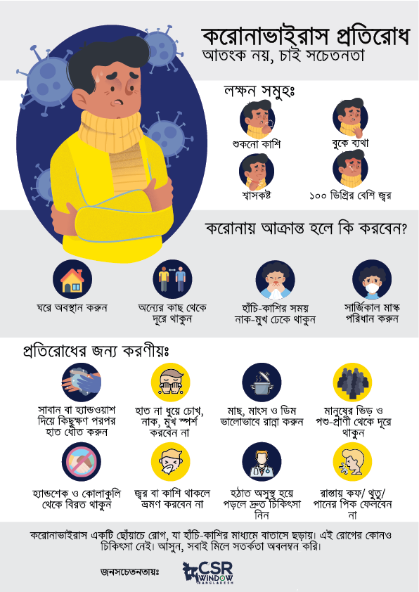 Coronavirus covid 19 leaflet in bangla by CSR Window Bangladesh