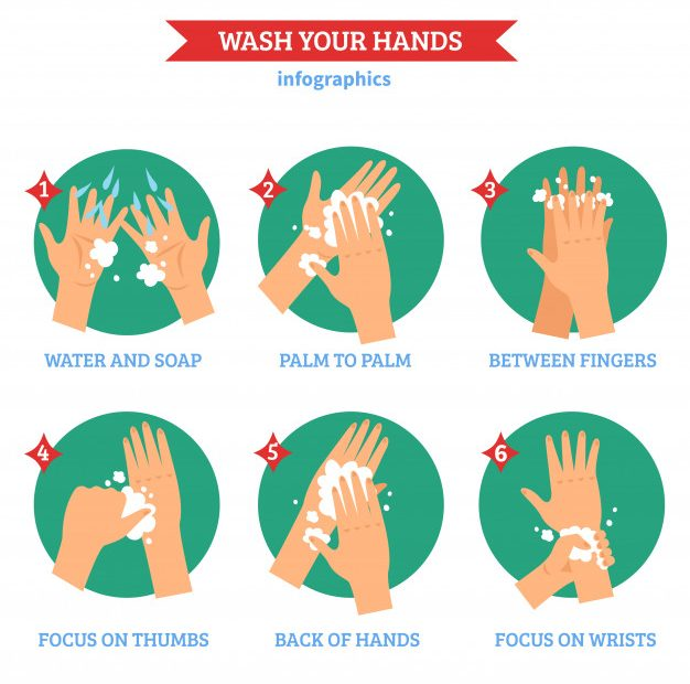 Washing Hands Flat Icons